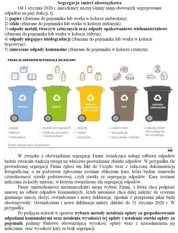 Obowiązkowa segregacja śmieci - jak popranie segregować śmieci