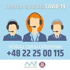 Centrum Kontaktu COVID - infolinia czynna całodobowo +48 22 25 00 115