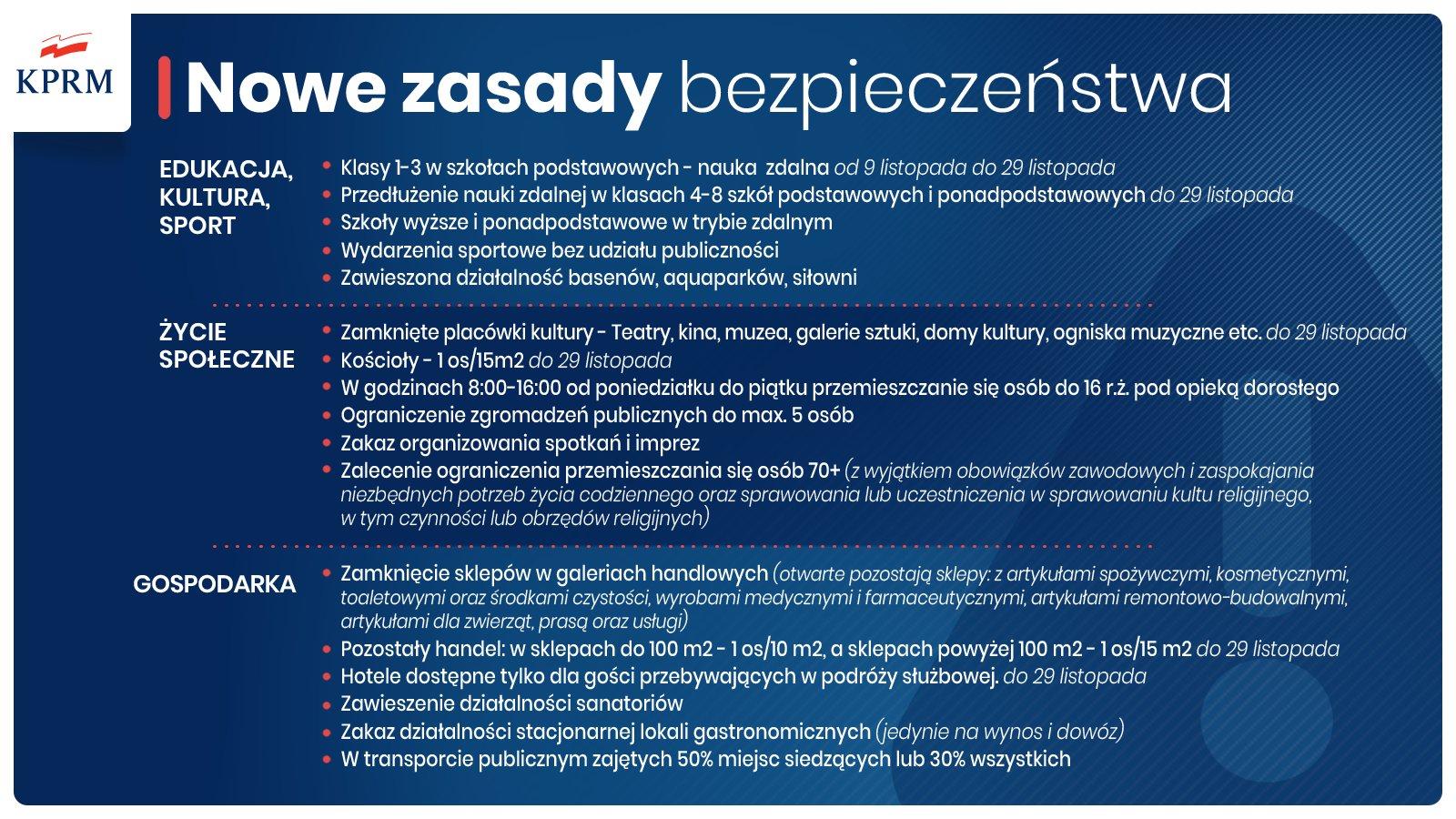Nowe zasady bezpieczeństwa obowiązujące od 07.11.2020
