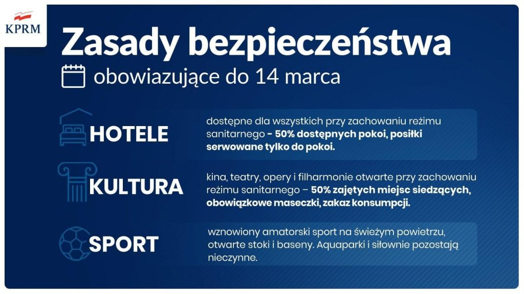 Zasady bezpieczeństwa obowiązujące do 14 marca