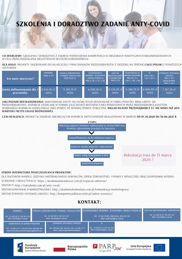 Projekty szkoleniowe dla przedsiębiorców i ich pracowników