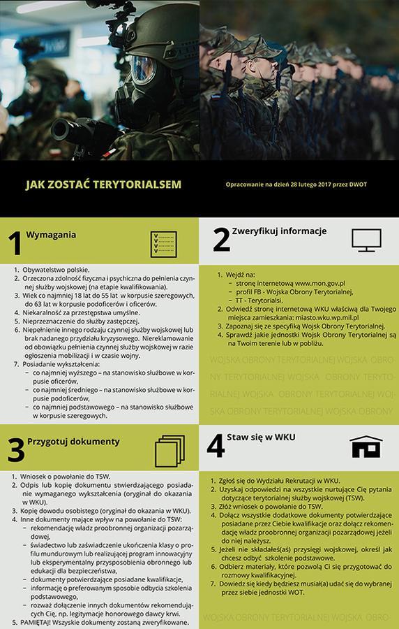 Plakat - Jak zostać Terytorialsem? część 1